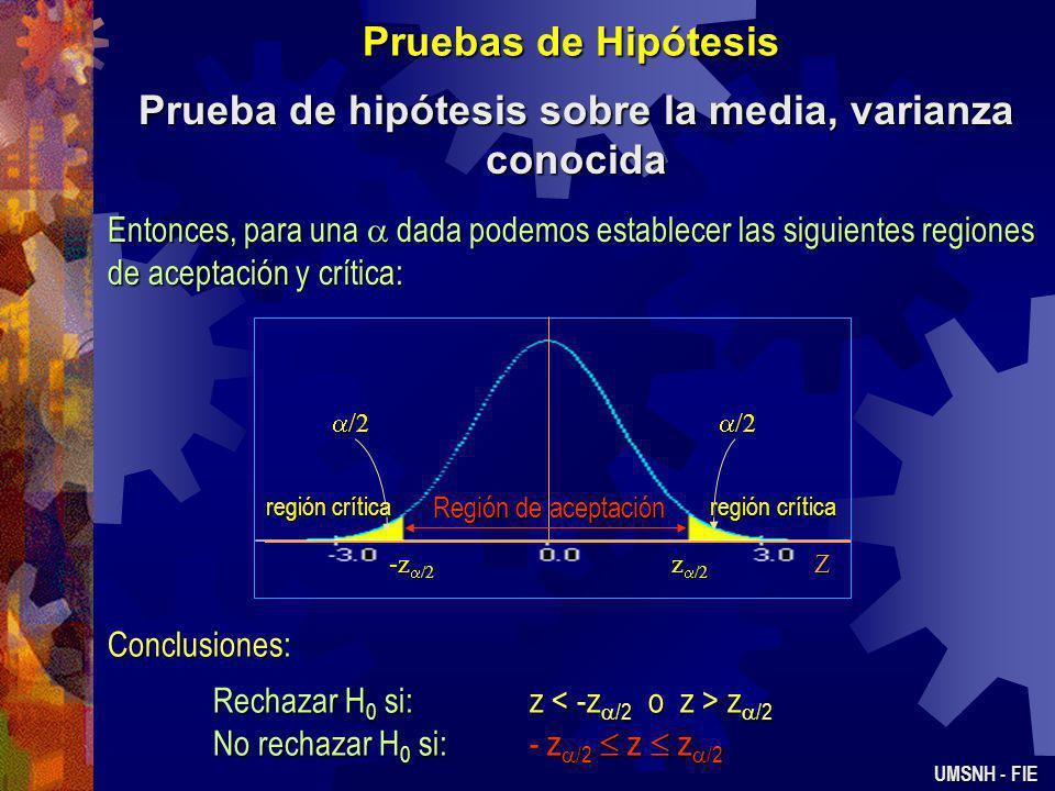 Pruebas de Hipótesis Prueba de hipótesis sobre la media, varianza conocida UMSNH - FIE Si se desea probar la Hipótesis: H 0 : = 0 H 1 : 0 Se puede usa