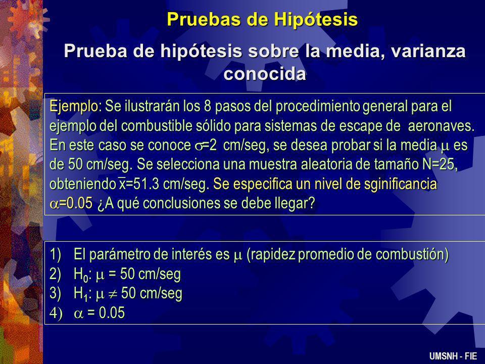 Pruebas de Hipótesis Prueba de hipótesis sobre la media, varianza conocida UMSNH - FIE Entonces, para una dada podemos establecer las siguientes regio