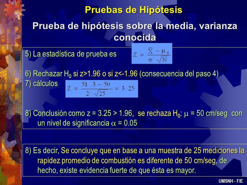 Pruebas de Hipótesis Prueba de hipótesis sobre la media, varianza conocida UMSNH - FIE Ejemplo: Se ilustrarán los 8 pasos del procedimiento general pa