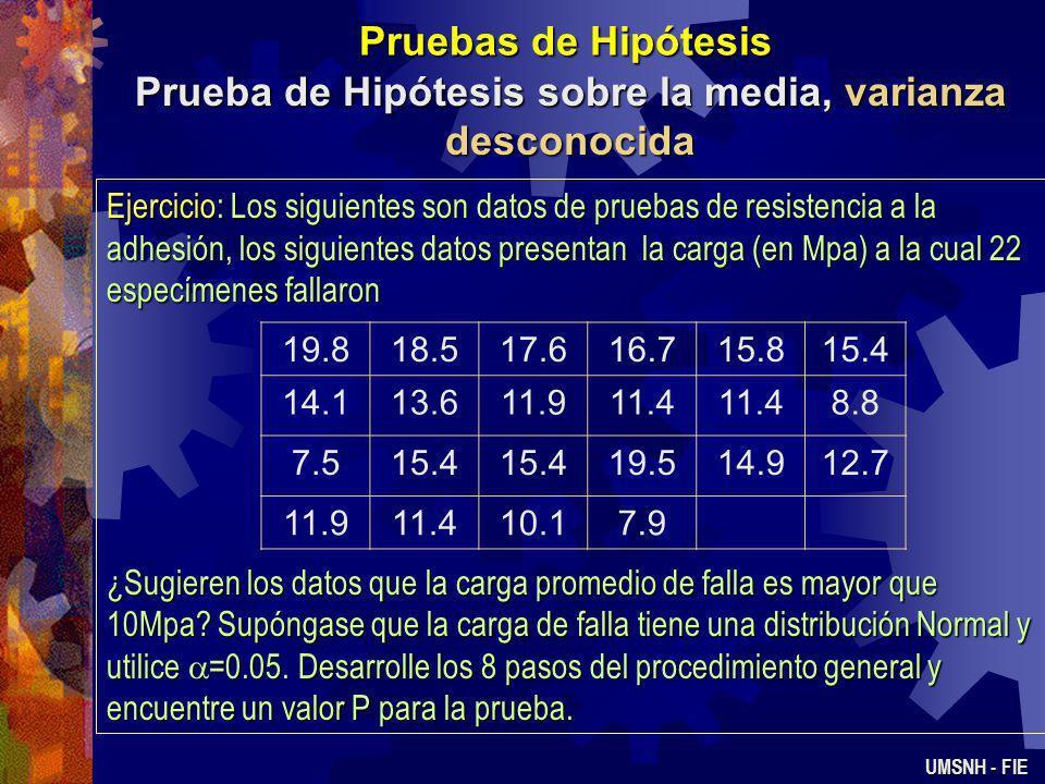 Pruebas de Hipótesis Prueba de Hipótesis sobre la media, varianza desconocida UMSNH - FIE Si la población tiene una distribución Normal con media y va