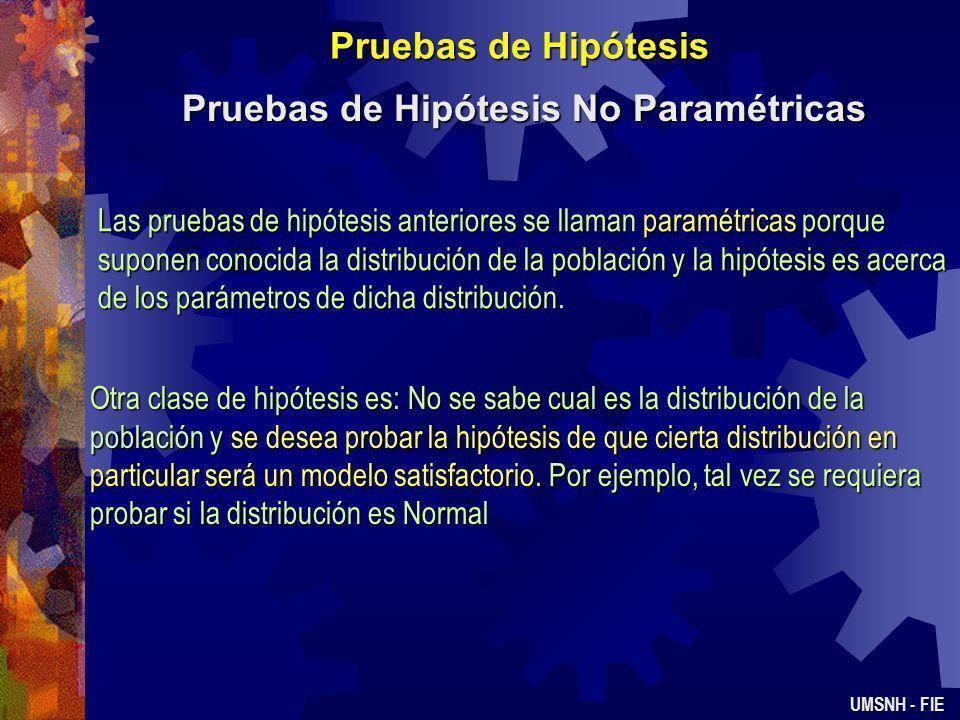 Pruebas de Hipótesis Otras pruebas paramétricas de Hipótesis UMSNH - FIE Prueba sobre Hipótesis Nula Suposiciones Estadístico de Prueba La media = 0 =
