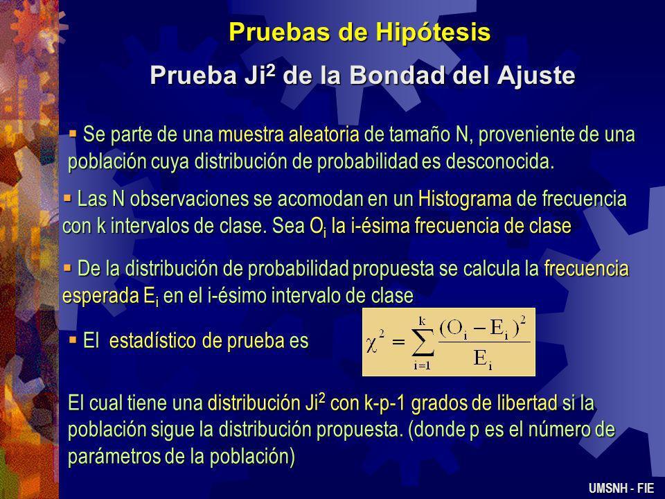 Pruebas de Hipótesis Pruebas de Hipótesis No Paramétricas UMSNH - FIE Las pruebas de hipótesis anteriores se llaman paramétricas porque suponen conoci
