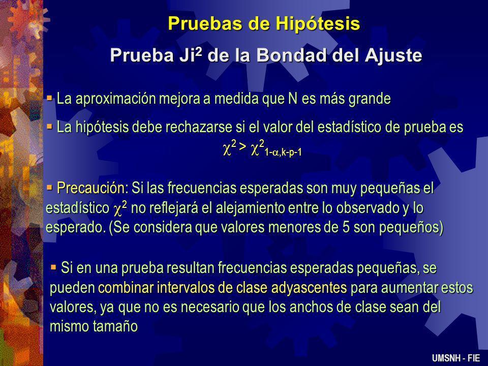 Pruebas de Hipótesis Prueba Ji 2 de la Bondad del Ajuste UMSNH - FIE Se parte de una muestra aleatoria de tamaño N, proveniente de una población cuya