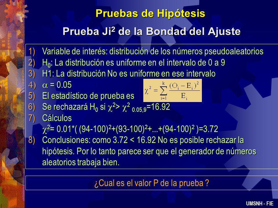 Pruebas de Hipótesis Prueba Ji 2 de la Bondad del Ajuste UMSNH - FIE Ejemplo 1.- Un algoritmo para generar enteros pseudoealeatorios de 0 a 9 ´se prue