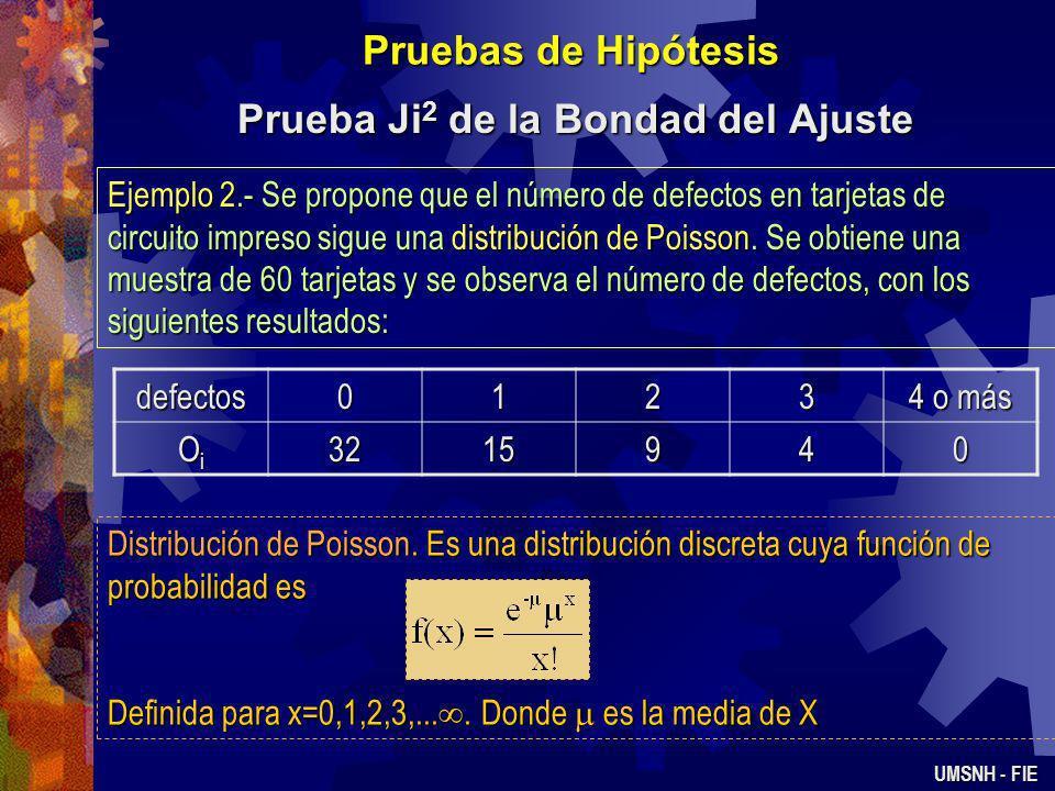 Pruebas de Hipótesis Prueba Ji 2 de la Bondad del Ajuste UMSNH - FIE 1)Variable de interés: distribución de los números pseudoaleatorios 2)H 0 : La di