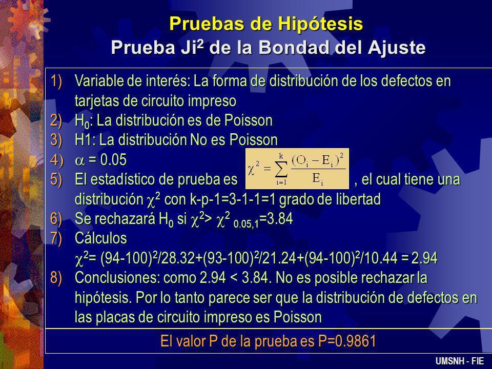 Pruebas de Hipótesis Prueba Ji 2 de la Bondad del Ajuste UMSNH - FIE Cálculo de las frecuencias Esperadas E i : Un estimador para la media de la distr