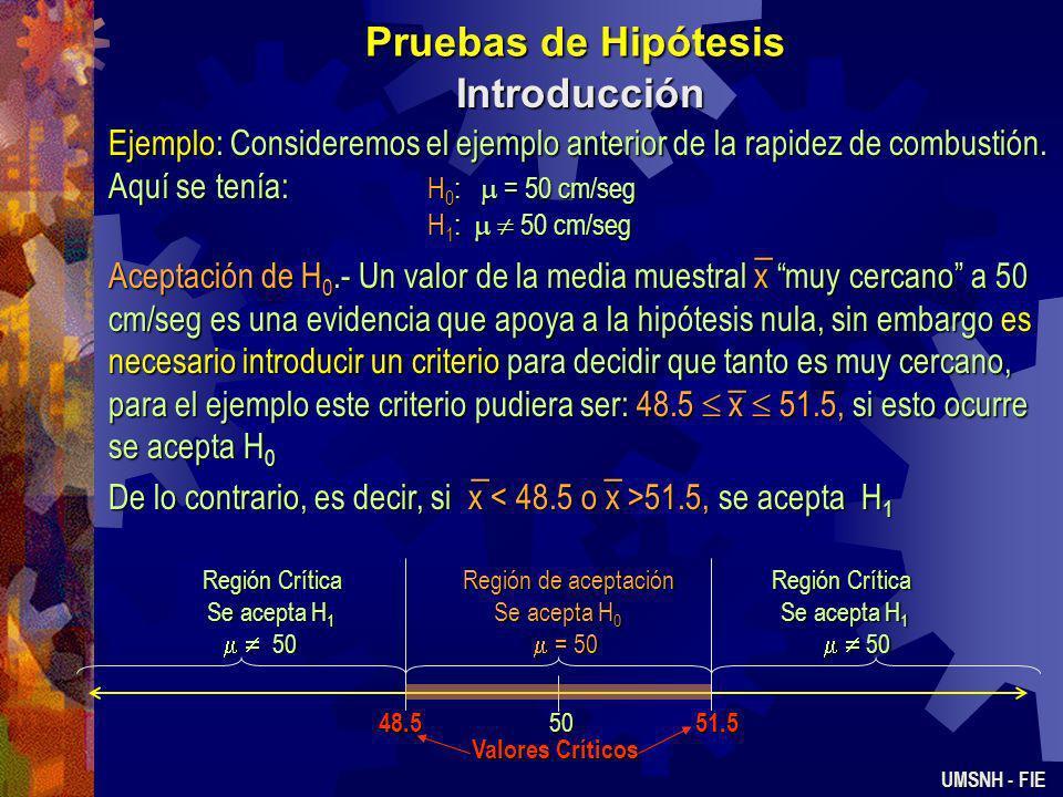 Pruebas de Hipótesis Prueba Ji 2 de la Bondad del Ajuste UMSNH - FIE 1)La variable de interés es el tipo de distribución del voltaje dado por una fuente de alimentación 2)H 0 : El tipo de distribución es Normal 3)H 1 : El tipo de distribución no es Normal = 0.05 = 0.05 5)El estadístico de prueba es 6)Para determinar los intervalos de clase se requirió estimar y, por lo tanto los grados de libertad son k-p-1=8-2-1=5, por lo tanto se rechazará H 0 si 2 > 2 0.05,5 = 11.07 7)Cálculos: 2 = ( 1 / 12.5 )[(12-12.5) 2 +(14-12.5) 2 +...+(14-12.5) 2 ] = 0.64 2 = ( 1 / 12.5 )[(12-12.5) 2 +(14-12.5) 2 +...+(14-12.5) 2 ] = 0.64 8)Conclusiones: como 0.64<11.07, no es posible rechazar H0, por lo tanto no hay evidencia fuerte de que la distribución no sea Normal.