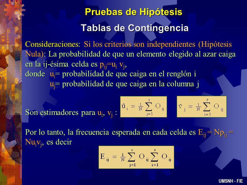 Pruebas de Hipótesis Tablas de Contingencia UMSNH - FIE Procedimiento: Se forma una tabla de frecuencias observadas Oij, donde: i=No. de renglón= nive