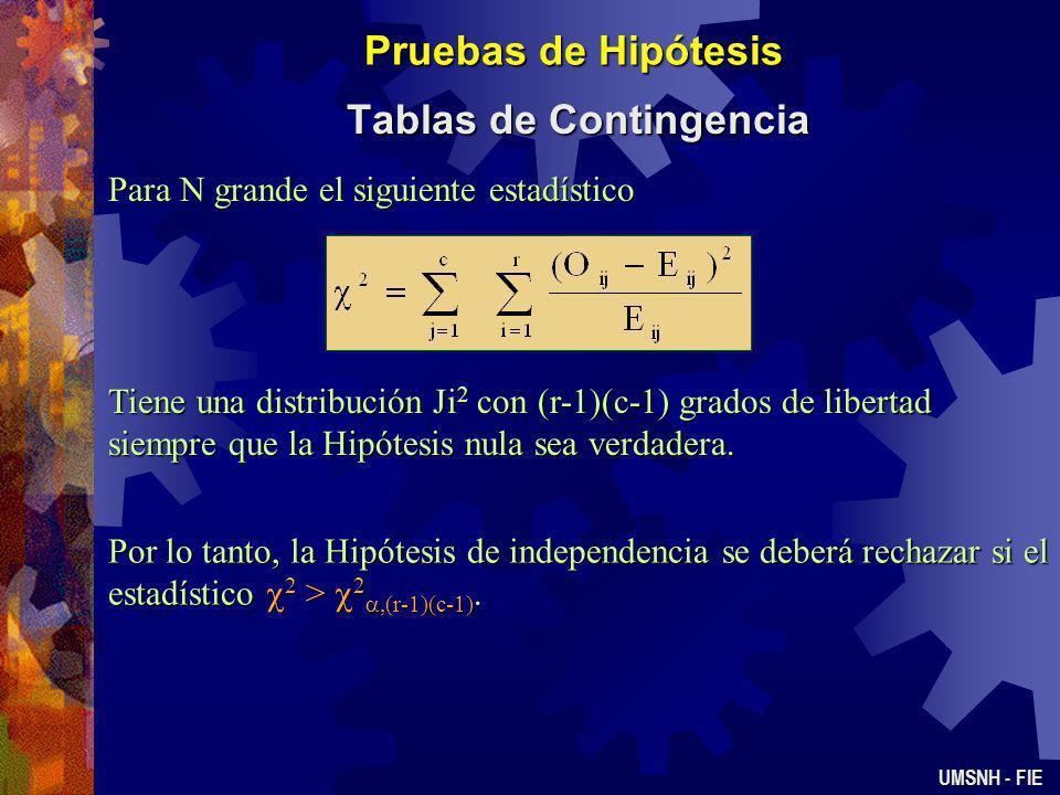 Pruebas de Hipótesis Tablas de Contingencia UMSNH - FIE Consideraciones: Si los criterios son independientes (Hipótesis Nula): La probabilidad de que