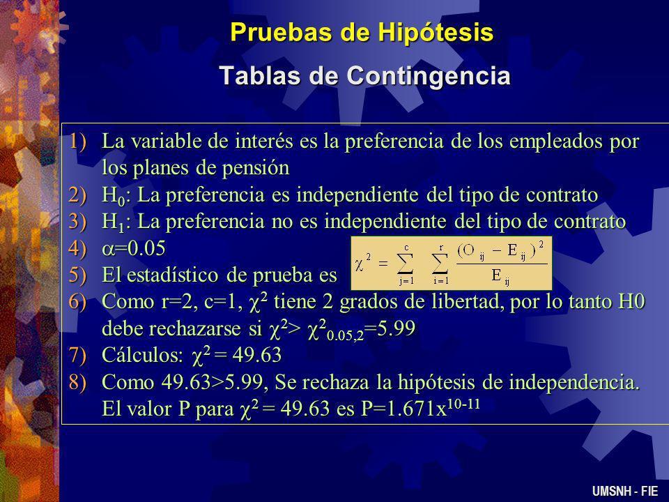 Pruebas de Hipótesis Tablas de Contingencia UMSNH - FIE Solución: Necesitaremos las frecuencias esperadas, para ello calculamos estimados de u i, v j