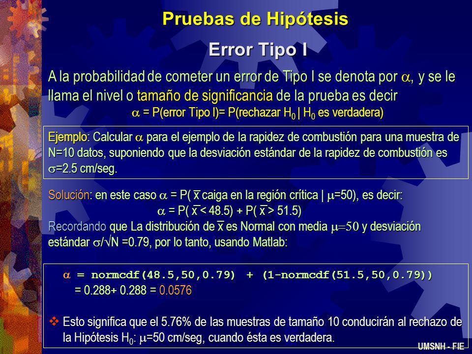 Pruebas de Hipótesis Error Tipo I UMSNH - FIE A la probabilidad de cometer un error de Tipo I se denota por, y se le llama el nivel o tamaño de significancia de la prueba es decir = P(error Tipo I)= P(rechazar H 0 | H 0 es verdadera) = P(error Tipo I)= P(rechazar H 0 | H 0 es verdadera) Ejemplo: Calcular para el ejemplo de la rapidez de combustión para una muestra de N=10 datos, suponiendo que la desviación estándar de la rapidez de combustión es =2.5 cm/seg.