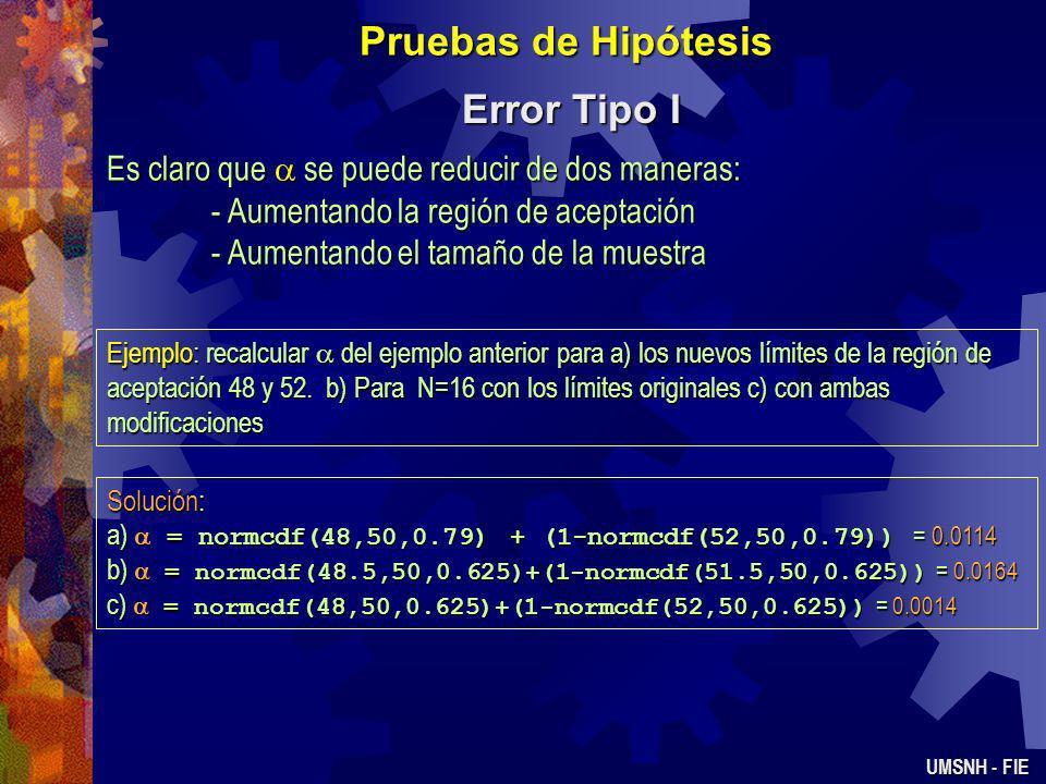 Pruebas de Hipótesis Prueba Ji 2 de la Bondad del Ajuste UMSNH - FIE 1)Variable de interés: distribución de los números pseudoaleatorios 2)H 0 : La distribución es uniforme en el intervalo de 0 a 9 3)H1: La distribución No es uniforme en ese intervalo = 0.05 = 0.05 5)El estadístico de prueba es 6)Se rechazará H 0 si 2 > 2 0.05,9 =16.92 7)Cálculos 2 = 0.01*( (94-100) 2 +(93-100) 2 +...+(94-100) 2 )=3.72 2 = 0.01*( (94-100) 2 +(93-100) 2 +...+(94-100) 2 )=3.72 8)Conclusiones: como 3.72 < 16.92 No es posible rechazar la hipótesis.