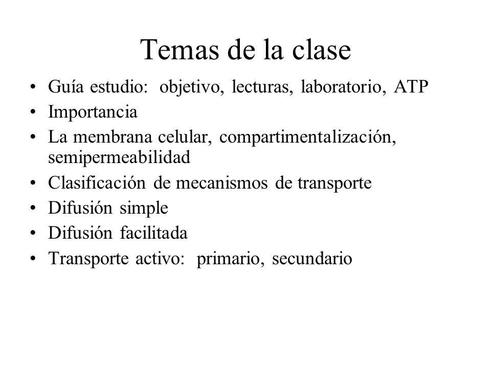 Temas de la clase Guía estudio: objetivo, lecturas, laboratorio, ATP Importancia La membrana celular, compartimentalización, semipermeabilidad Clasifi