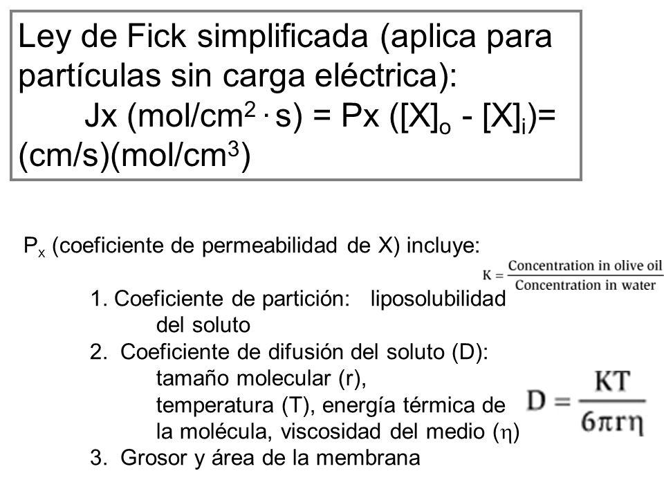 Ley de Fick simplificada (aplica para partículas sin carga eléctrica): Jx (mol/cm 2. s) = Px ([X] o - [X] i )= (cm/s)(mol/cm 3 ) P x (coeficiente de p