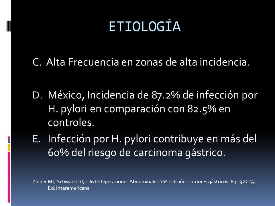ETIOLOGÍA C. Alta Frecuencia en zonas de alta incidencia. D. México, Incidencia de 87.2% de infección por H. pylori en comparación con 82.5% en contro