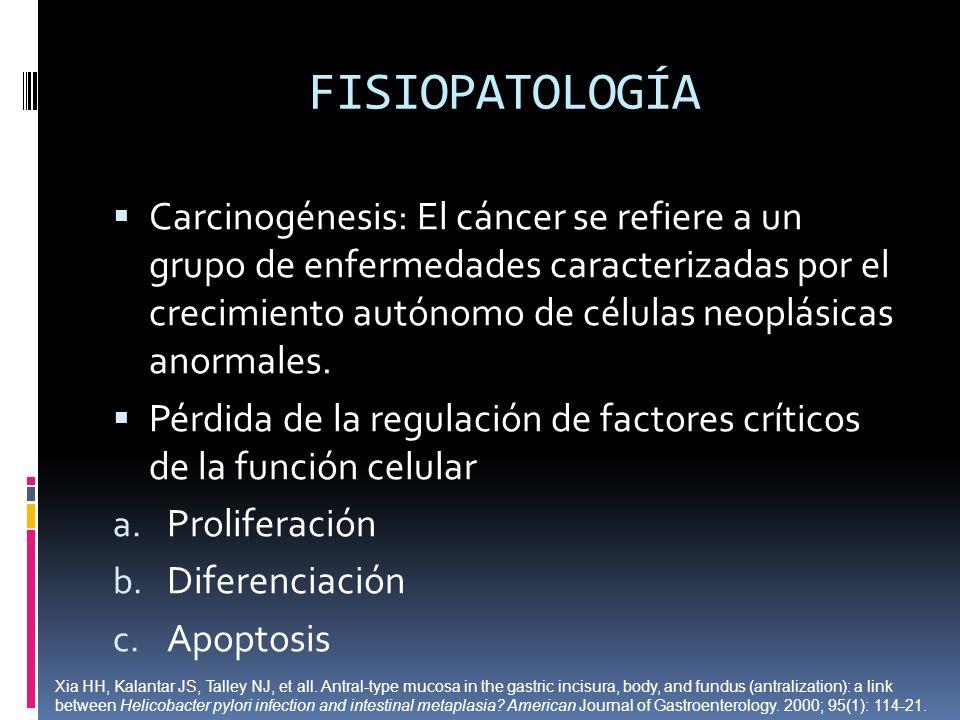 FISIOPATOLOGÍA Carcinogénesis: El cáncer se refiere a un grupo de enfermedades caracterizadas por el crecimiento autónomo de células neoplásicas anorm
