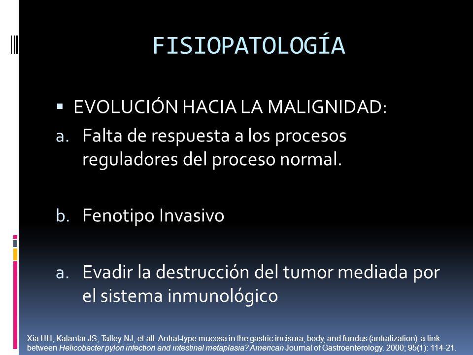 FISIOPATOLOGÍA EVOLUCIÓN HACIA LA MALIGNIDAD: a. Falta de respuesta a los procesos reguladores del proceso normal. b. Fenotipo Invasivo a. Evadir la d