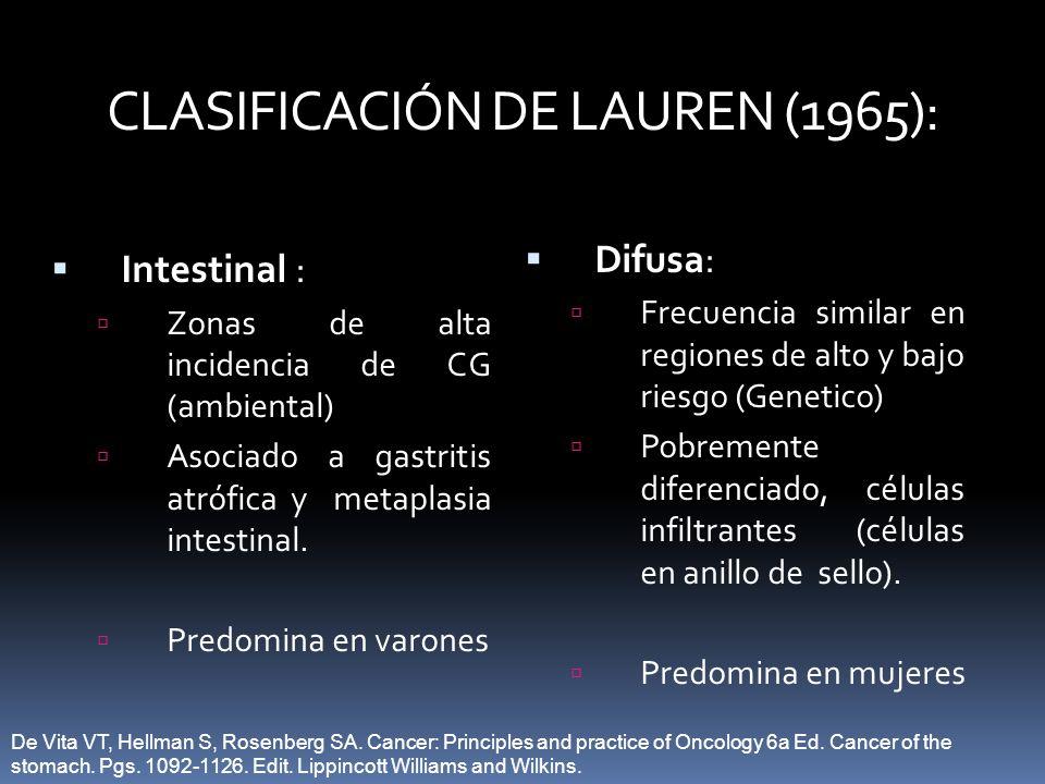 CLASIFICACIÓN DE LAUREN (1965): Intestinal : Zonas de alta incidencia de CG (ambiental) Asociado a gastritis atrófica y metaplasia intestinal. Predomi