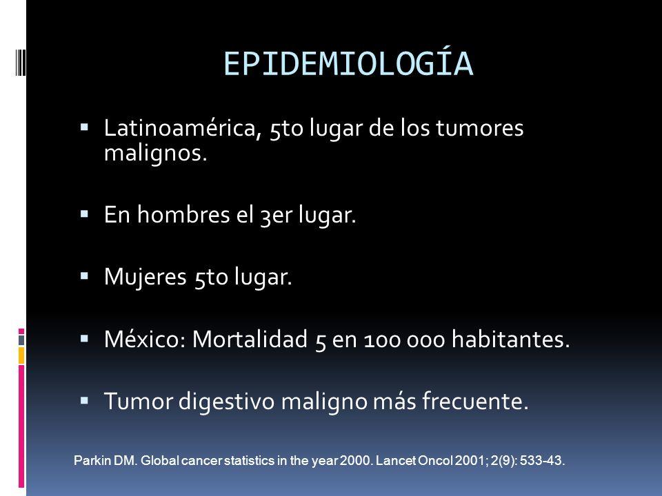 EPIDEMIOLOGÍA Latinoamérica, 5to lugar de los tumores malignos. En hombres el 3er lugar. Mujeres 5to lugar. México: Mortalidad 5 en 100 000 habitantes