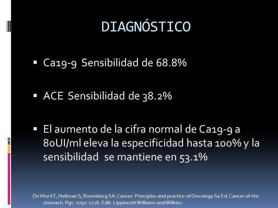 DIAGNÓSTICO Ca19-9 Sensibilidad de 68.8% ACE Sensibilidad de 38.2% El aumento de la cifra normal de Ca19-9 a 80UI/ml eleva la especificidad hasta 100%
