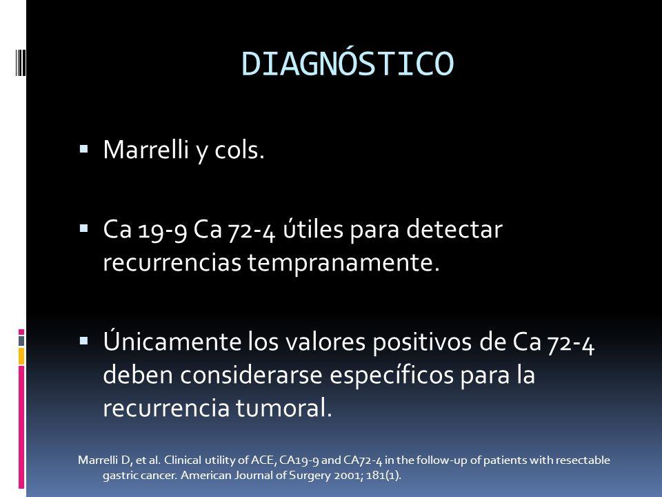 DIAGNÓSTICO Marrelli y cols. Ca 19-9 Ca 72-4 útiles para detectar recurrencias tempranamente. Únicamente los valores positivos de Ca 72-4 deben consid