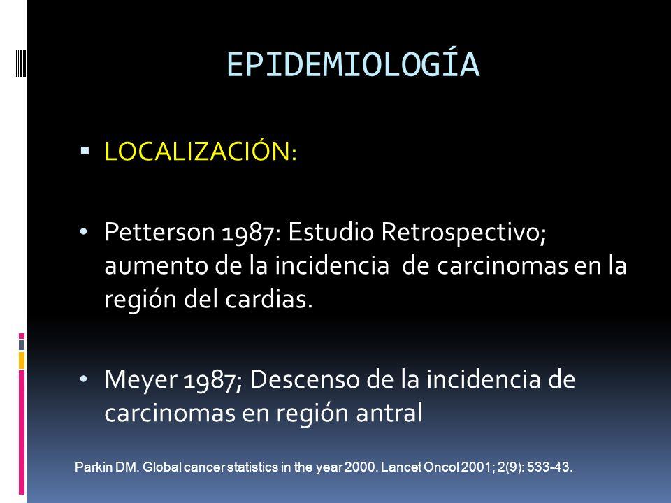 EPIDEMIOLOGÍA LOCALIZACIÓN: Petterson 1987: Estudio Retrospectivo; aumento de la incidencia de carcinomas en la región del cardias. Meyer 1987; Descen