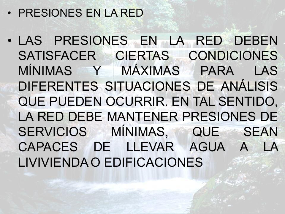 PRESIONES MÍNIMAS TIPO DE MEDIO PRESION mínima UDA MEDIO RURAL10MCA URBANO20@25MCA