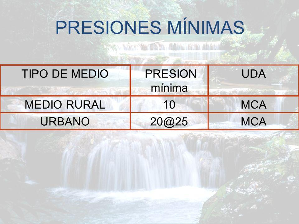 PRESIONES MÁXIMO TIPO DE MEDIO PRESION máximo UDA MEDIO RURAL50MCA URBANO50MCA DEPENDE DE LA TOPOGRAFIA DEL TERRENO