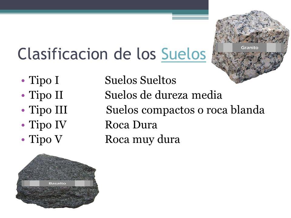 Clasificacion de los SuelosSuelos Tipo ISuelos Sueltos Tipo IISuelos de dureza media Tipo III Suelos compactos o roca blanda Tipo IVRoca Dura Tipo VRo