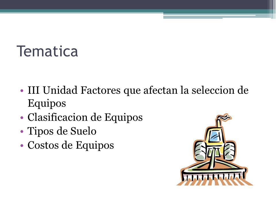 III Unidad factores que afectan la seleccion de Equipos Tipo de Obra Rendimiento Productividad Inversion=Rentabilidad Financiamiento Vida Util Acceso (pendiente) Refacciones Combustible, potencia, tipo de suelos, etc..