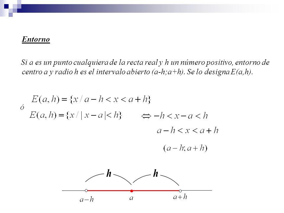 Si a es un punto cualquiera de la recta real y h un número positivo, entorno de centro a y radio h es el intervalo abierto (a-h;a+h). Se lo designa E(