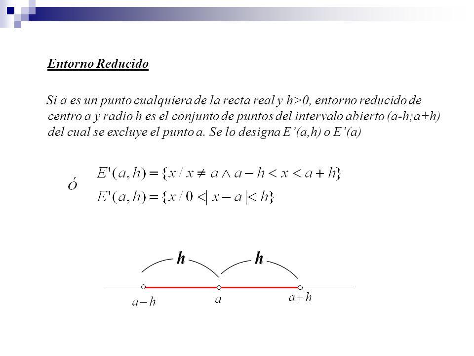 Si a es un punto cualquiera de la recta real y h>0, entorno reducido de centro a y radio h es el conjunto de puntos del intervalo abierto (a-h;a+h) de