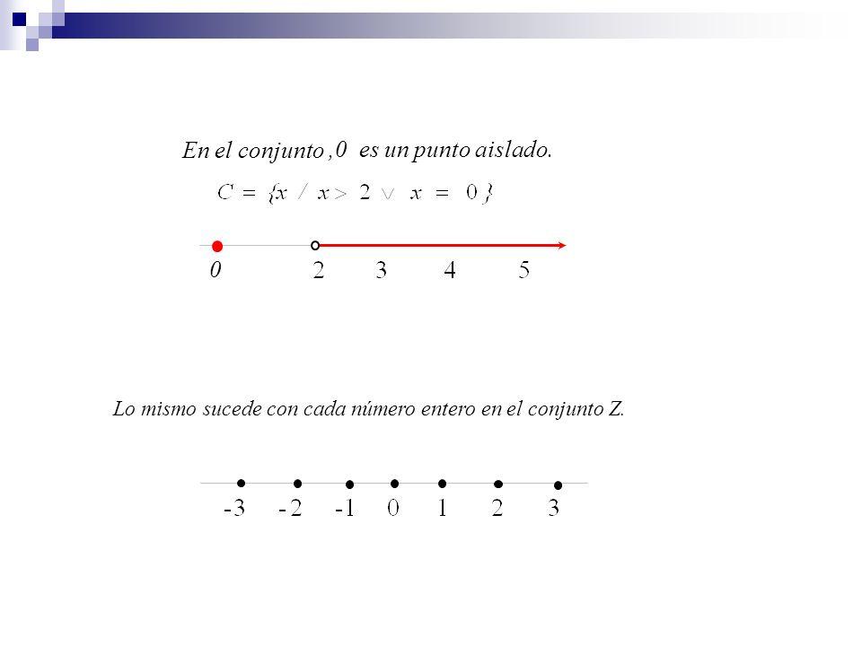 ,0 es un punto aislado. En el conjunto 0 Lo mismo sucede con cada número entero en el conjunto Z.