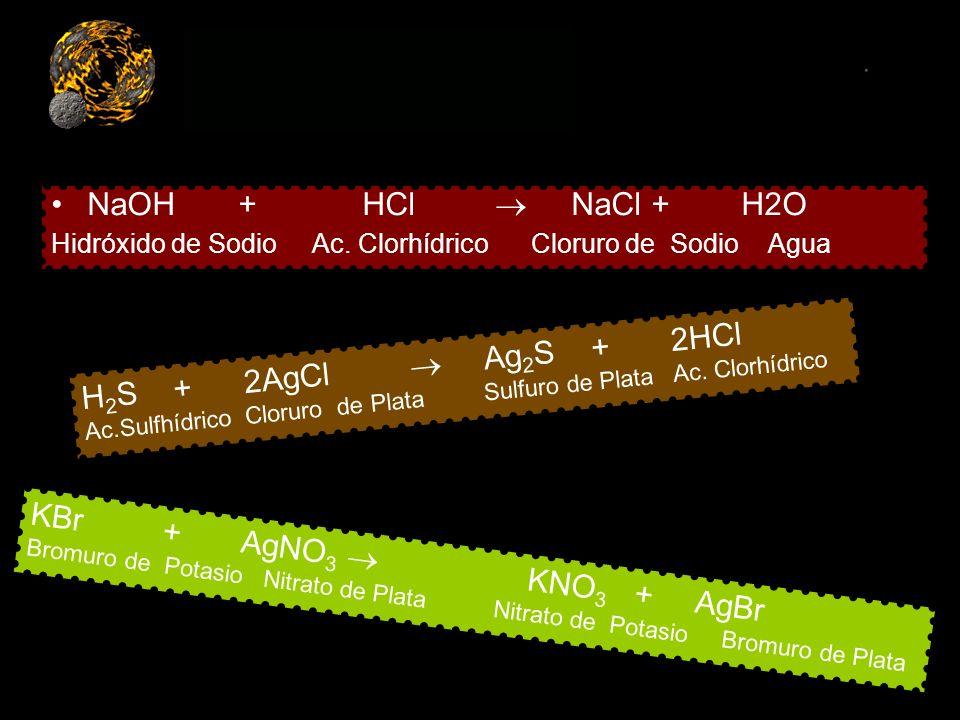 NaOH + HCl NaCl + H2O Hidróxido de Sodio Ac. Clorhídrico Cloruro de Sodio Agua KBr + AgNO 3 KNO 3 + AgBr Bromuro de Potasio Nitrato de Plata Nitrato d