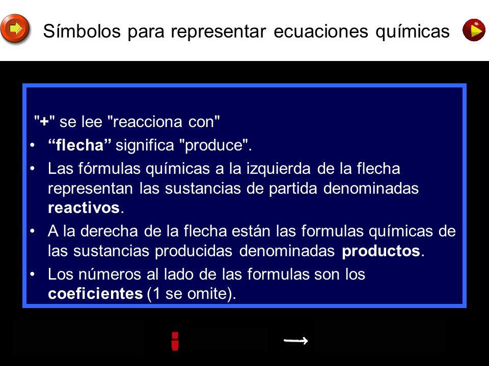 Símbolos para representar ecuaciones químicas