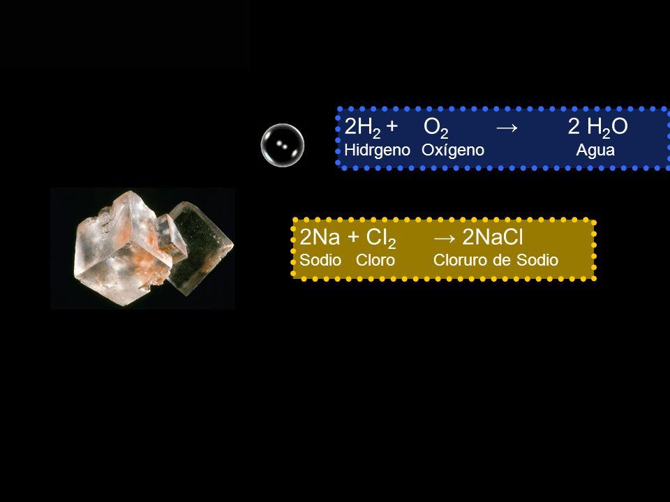 2H 2 O 2H 2 + O 2 Agua 2Hidrogeno Oxigeno 2NaCI 2Na + Cl 2 Cloruro de sodio Sodio Cloro 2HCI H 2 + Cl 2 Ácido Clorhídrico Hidrógeno Cloro