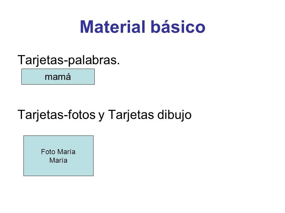 Material básico Tarjetas-palabras. Tarjetas-fotos y Tarjetas dibujo mamá Foto María María