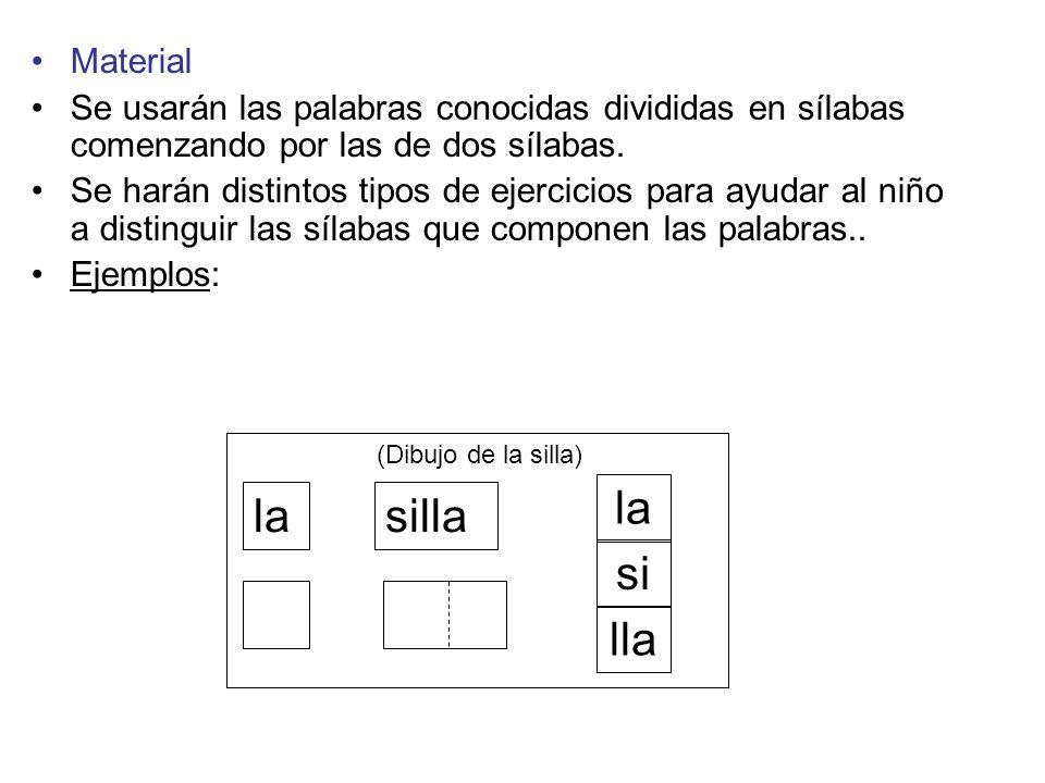 Material Se usarán las palabras conocidas divididas en sílabas comenzando por las de dos sílabas. Se harán distintos tipos de ejercicios para ayudar a