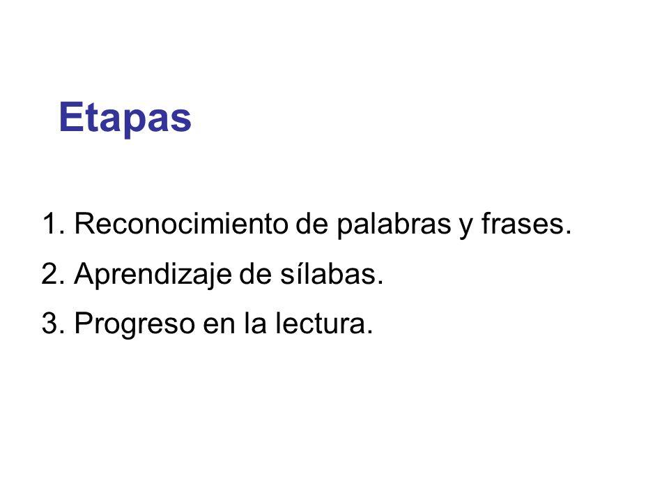 Etapas 1. Reconocimiento de palabras y frases. 2. Aprendizaje de sílabas. 3. Progreso en la lectura.
