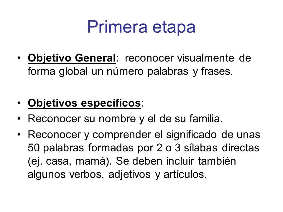 Primera etapa Objetivo General: reconocer visualmente de forma global un número palabras y frases. Objetivos específicos: Reconocer su nombre y el de
