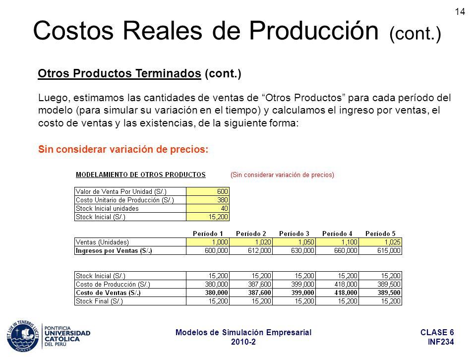 CLASE 6 INF234 Modelos de Simulación Empresarial 2010-2 14 Costos Reales de Producción (cont.) Otros Productos Terminados (cont.) Luego, estimamos las