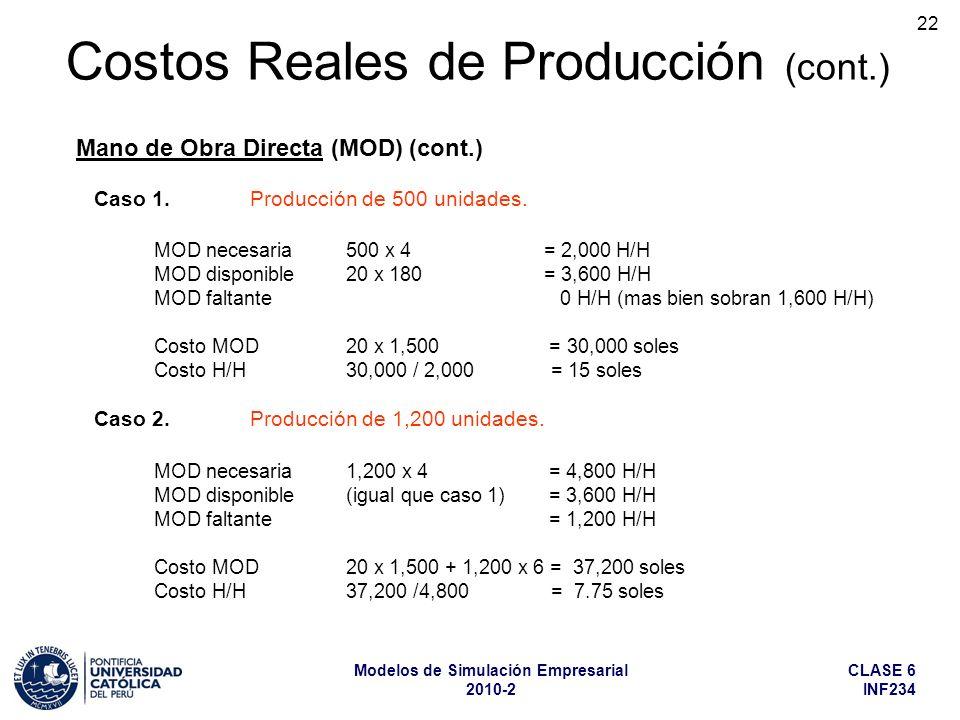 CLASE 6 INF234 Modelos de Simulación Empresarial 2010-2 22 Caso 1.Producción de 500 unidades. MOD necesaria 500 x 4 = 2,000 H/H MOD disponible20 x 180