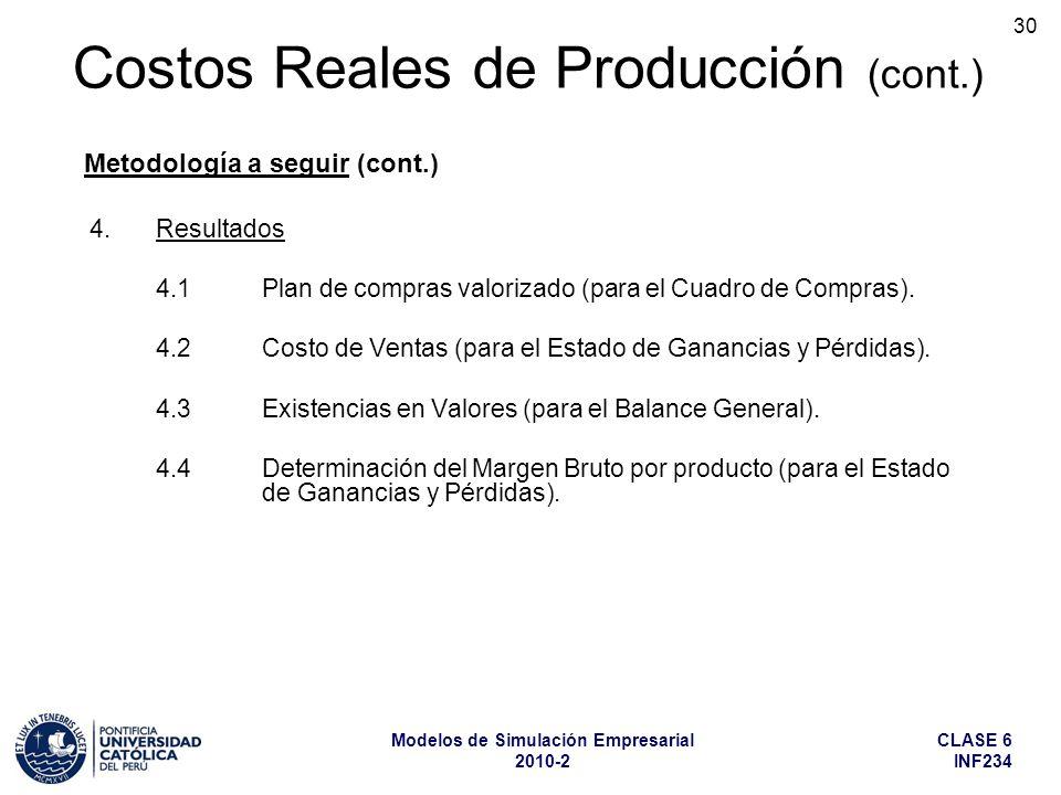 CLASE 6 INF234 Modelos de Simulación Empresarial 2010-2 30 4.Resultados 4.1Plan de compras valorizado (para el Cuadro de Compras). 4.2Costo de Ventas