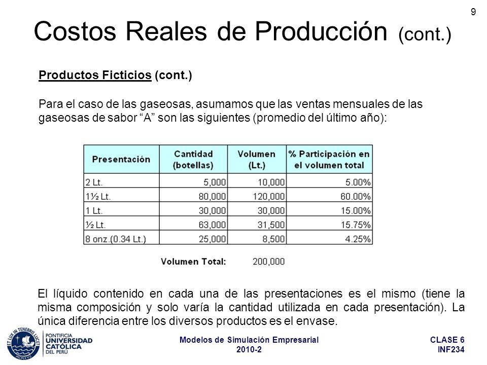 CLASE 6 INF234 Modelos de Simulación Empresarial 2010-2 10 Entonces, podemos definir un producto ficticio denominado: 1,000 litros de gaseosa de sabor A, el cual tendrá la misma composición unitaria (1) (para 1,000 litros) que cualquiera de las presentaciones, excepto por los envases.