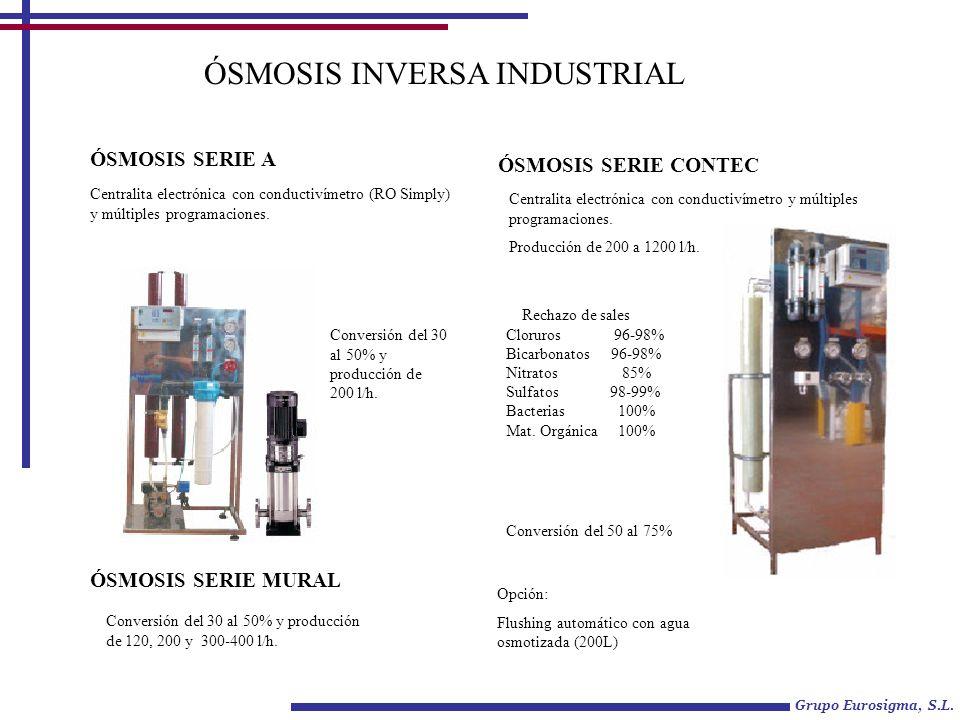 ÓSMOSIS INVERSA INDUSTRIAL ÓSMOSIS SERIE A Centralita electrónica con conductivímetro (RO Simply) y múltiples programaciones. Conversión del 30 al 50%