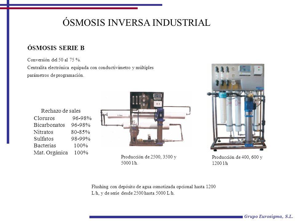 ÓSMOSIS INVERSA INDUSTRIAL ÓSMOSIS SERIE B Conversión del 50 al 75 %. Centralita electrónica equipada con conductivímetro y múltiples parámetros de pr