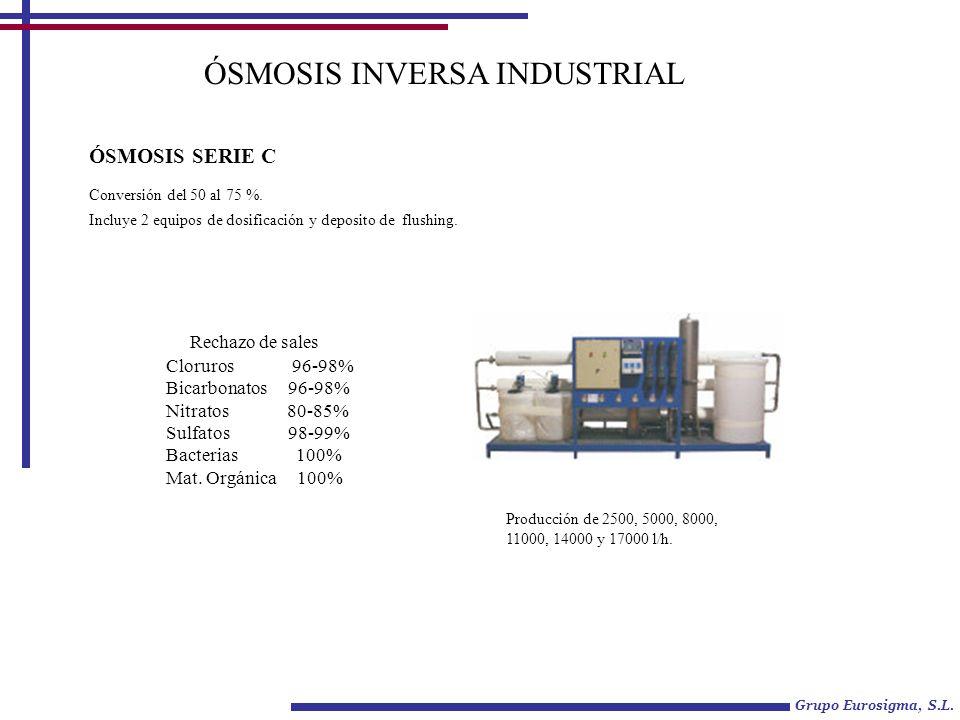 ÓSMOSIS INVERSA INDUSTRIAL ÓSMOSIS SERIE C Conversión del 50 al 75 %. Incluye 2 equipos de dosificación y deposito de flushing. Rechazo de sales Cloru