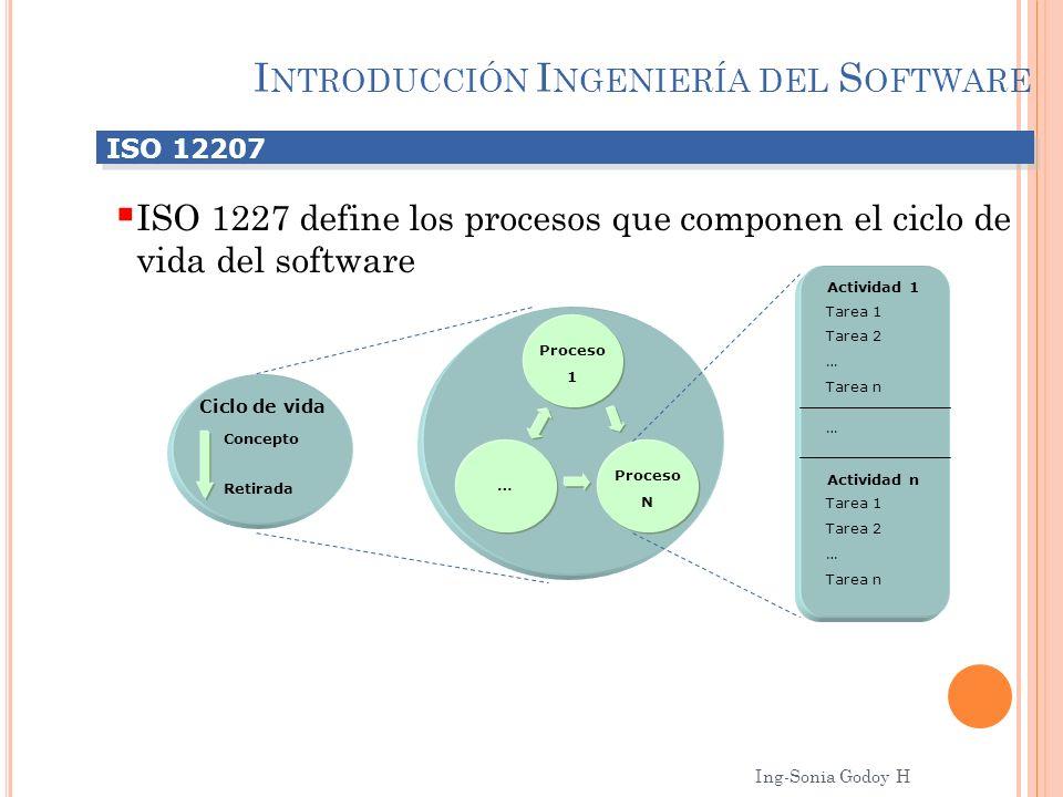 I NTRODUCCIÓN I NGENIERÍA DEL S OFTWARE ISO 12207 ISO 1227 define los procesos que componen el ciclo de vida del software Ciclo de vida Concepto Retir