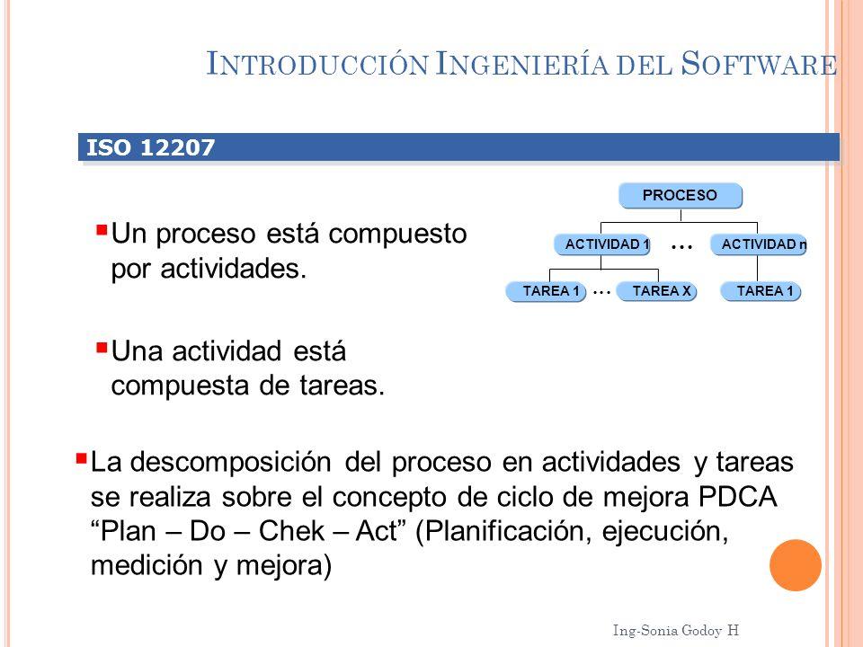 I NTRODUCCIÓN I NGENIERÍA DEL S OFTWARE ISO 12207 ACTIVIDAD 1 TAREA 1 TAREA X PROCESO ACTIVIDAD n Un proceso está compuesto por actividades. Una activ