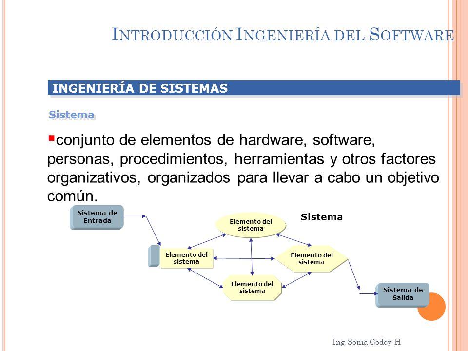 I NTRODUCCIÓN I NGENIERÍA DEL S OFTWARE INGENIERÍA DE SISTEMAS conjunto de elementos de hardware, software, personas, procedimientos, herramientas y o